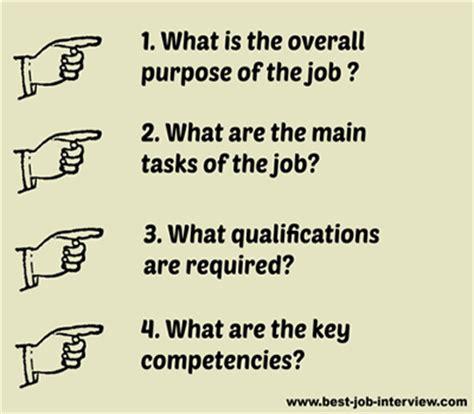 Using acronyms on resume